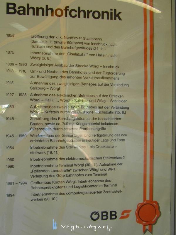 Wörgl Hauptbahnhof története  fotó