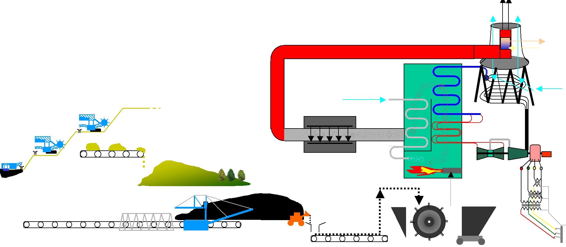 A Mátrai Erõmû technológiai vázlata fotó